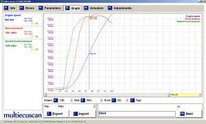 Control of actuators